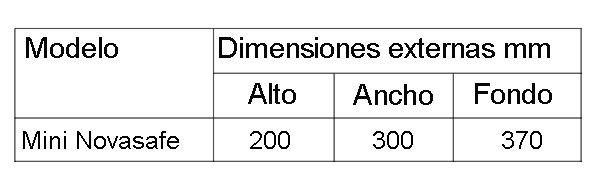 Dimensiones MiniSafe
